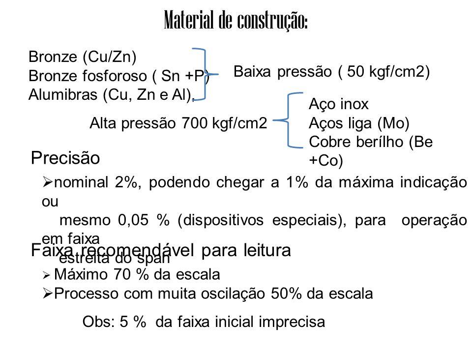 Bronze (Cu/Zn) Bronze fosforoso ( Sn +P) Alumibras (Cu, Zn e Al), Aço inox Aços liga (Mo) Cobre berílho (Be +Co) Material de construção: Baixa pressão ( 50 kgf/cm2) Alta pressão 700 kgf/cm2 Máximo 70 % da escala Processo com muita oscilação 50% da escala Precisão nominal 2%, podendo chegar a 1% da máxima indicação ou mesmo 0,05 % (dispositivos especiais), para operação em faixa estreita do span Faixa recomendável para leitura Obs: 5 % da faixa inicial imprecisa