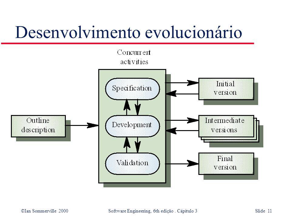 ©Ian Sommerville 2000 Software Engineering, 6th edição. Cápítulo 3 Slide 11 Desenvolvimento evolucionário