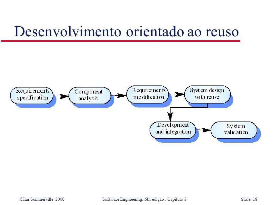 ©Ian Sommerville 2000 Software Engineering, 6th edição. Cápítulo 3 Slide 18 Desenvolvimento orientado ao reuso