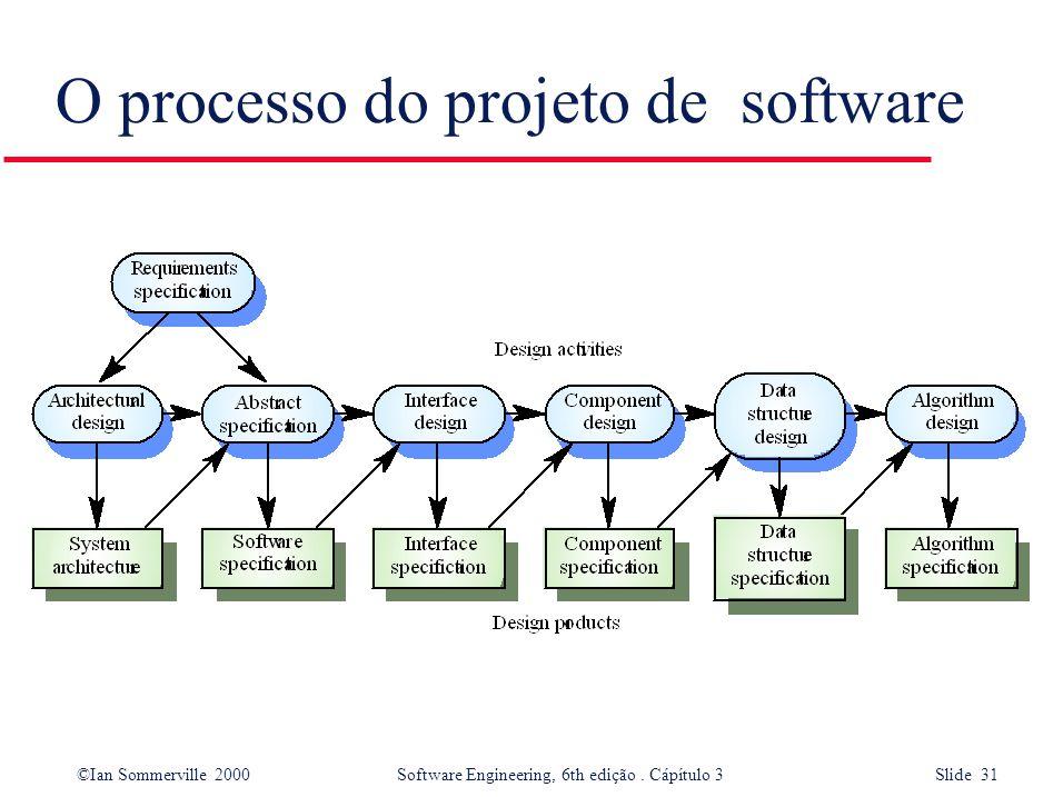 ©Ian Sommerville 2000 Software Engineering, 6th edição. Cápítulo 3 Slide 31 O processo do projeto de software