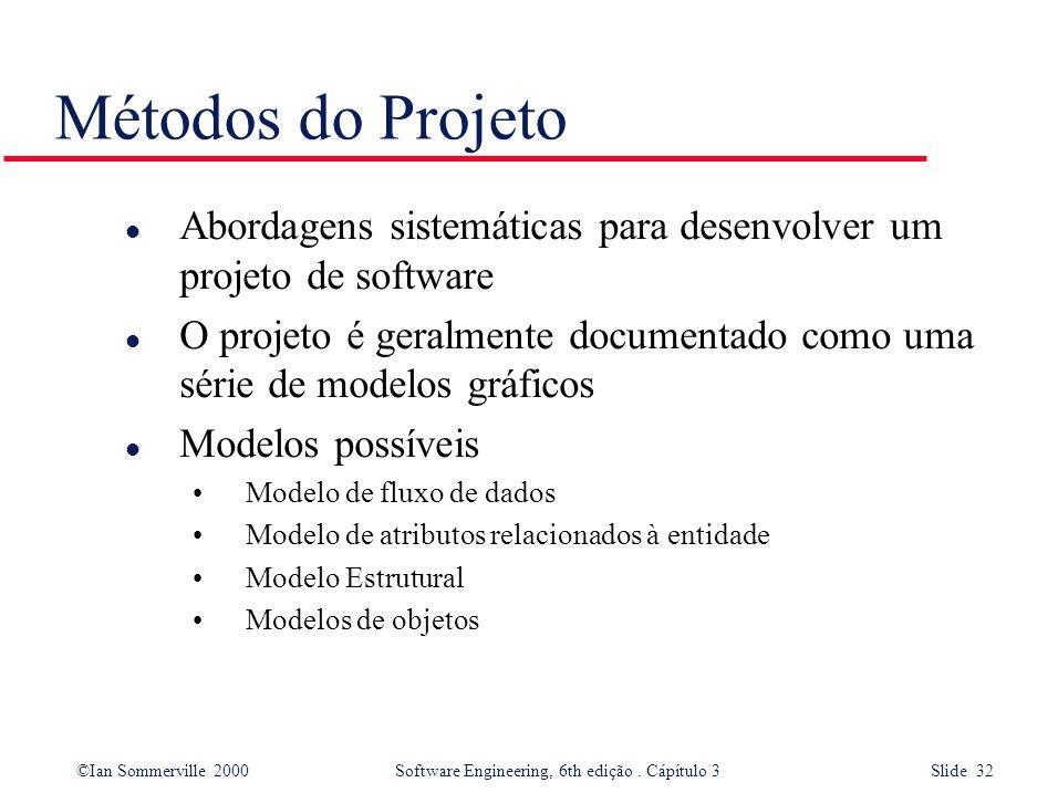 ©Ian Sommerville 2000 Software Engineering, 6th edição. Cápítulo 3 Slide 32 Métodos do Projeto l Abordagens sistemáticas para desenvolver um projeto d