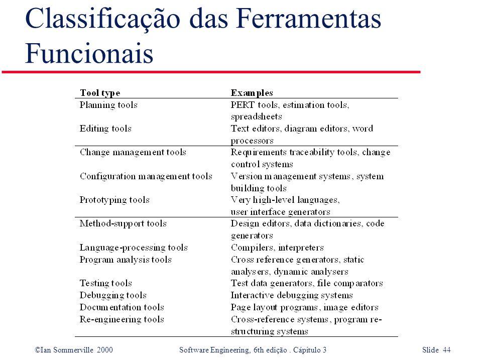 ©Ian Sommerville 2000 Software Engineering, 6th edição. Cápítulo 3 Slide 44 Classificação das Ferramentas Funcionais