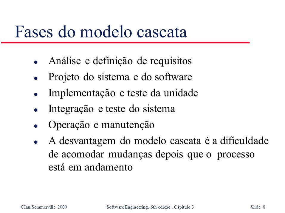 ©Ian Sommerville 2000 Software Engineering, 6th edição. Cápítulo 3 Slide 8 Fases do modelo cascata l Análise e definição de requisitos l Projeto do si