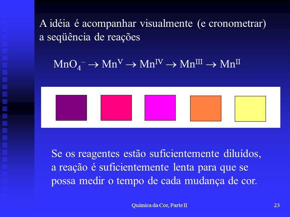 Química da Cor, Parte II23 A idéia é acompanhar visualmente (e cronometrar) a seqüência de reações MnO 4 Mn V Mn IV Mn III Mn II Se os reagentes estão