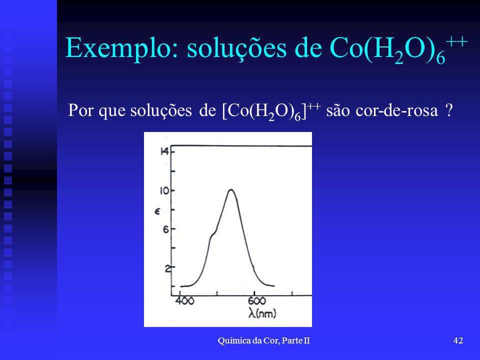 Química da Cor, Parte II42 Exemplo: soluções de Co(H 2 O) 6 ++ Por que soluções de [Co(H 2 O) 6 ] ++ são cor-de-rosa ?