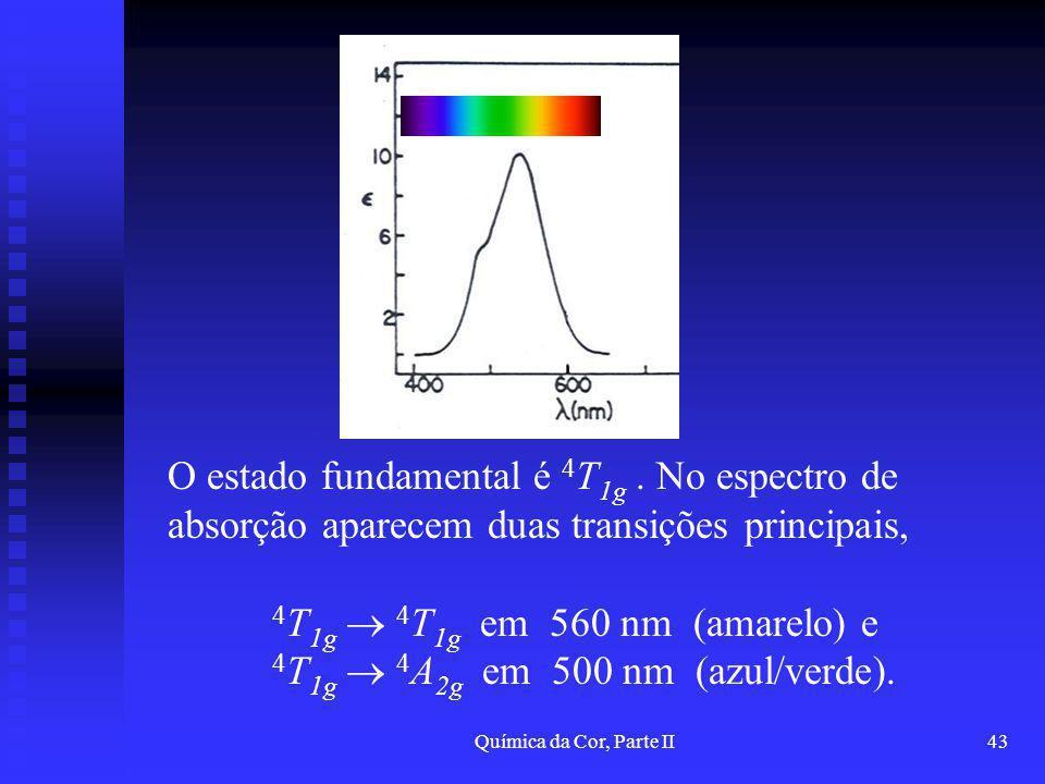 Química da Cor, Parte II43 O estado fundamental é 4 T 1g. No espectro de absorção aparecem duas transições principais, 4 T 1g 4 T 1g em 560 nm (amarel