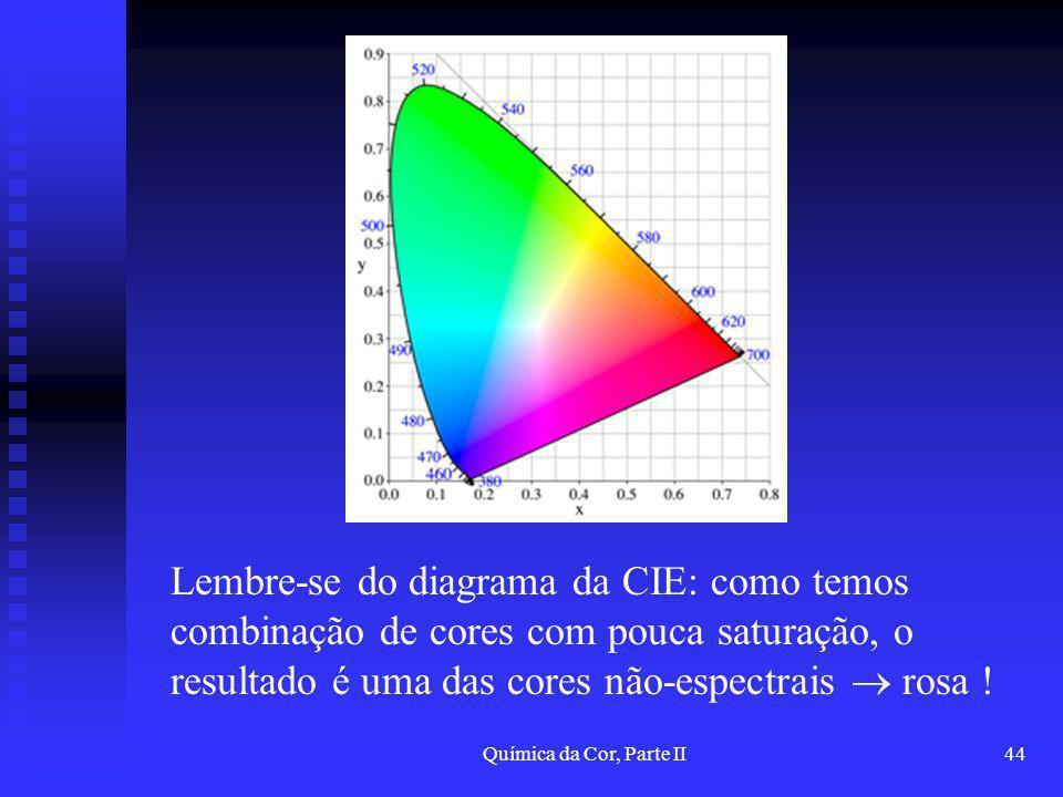 Química da Cor, Parte II44 Lembre-se do diagrama da CIE: como temos combinação de cores com pouca saturação, o resultado é uma das cores não-espectrai