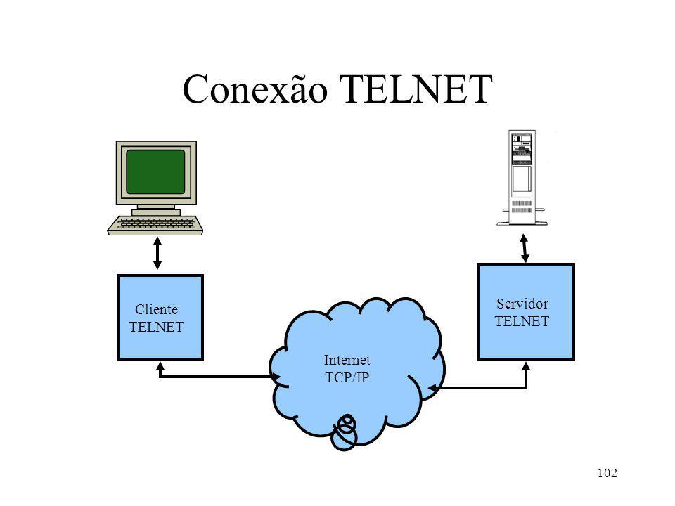 102 Conexão TELNET Internet TCP/IP Cliente TELNET Servidor TELNET