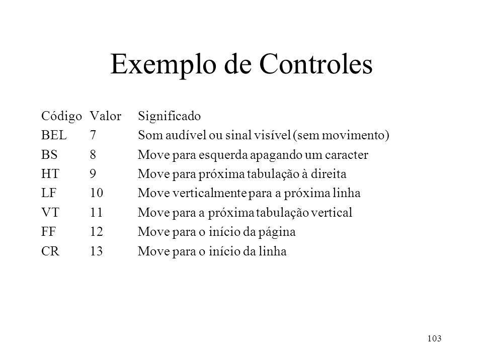 103 Exemplo de Controles Código ValorSignificado BEL7Som audível ou sinal visível (sem movimento) BS8Move para esquerda apagando um caracter HT9Move p