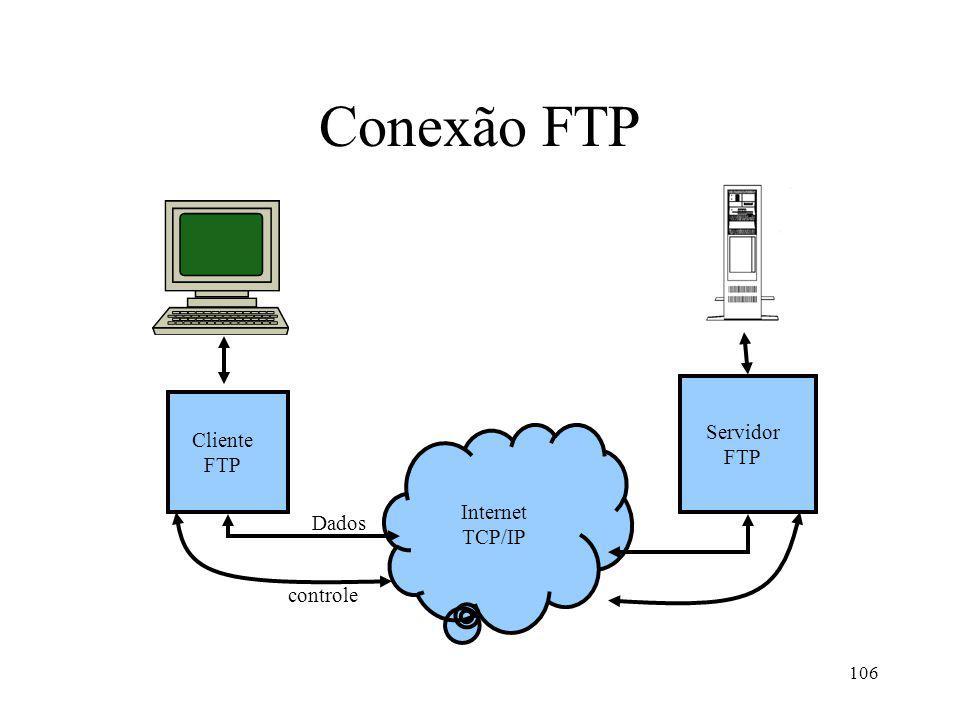 106 Conexão FTP Internet TCP/IP Cliente FTP Servidor FTP controle Dados