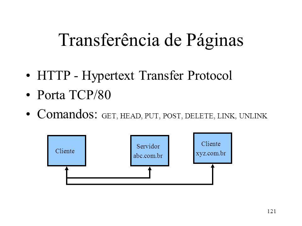 121 Transferência de Páginas HTTP - Hypertext Transfer Protocol Porta TCP/80 Comandos: GET, HEAD, PUT, POST, DELETE, LINK, UNLINK Cliente xyz.com.br Servidor abc.com.br