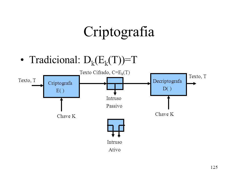125 Criptografia Tradicional: D k (E k (T))=T Criptografa E( ) Decriptografa D( ) Chave K Intruso Passivo Intruso Ativo Texto, T Texto Cifrado, C=E k