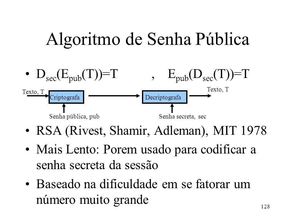 128 Algoritmo de Senha Pública D sec (E pub (T))=T, E pub (D sec (T))=T RSA (Rivest, Shamir, Adleman), MIT 1978 Mais Lento: Porem usado para codificar a senha secreta da sessão Baseado na dificuldade em se fatorar um número muito grande Criptografa Senha pública, pub Decriptografa Senha secreta, sec Texto, T