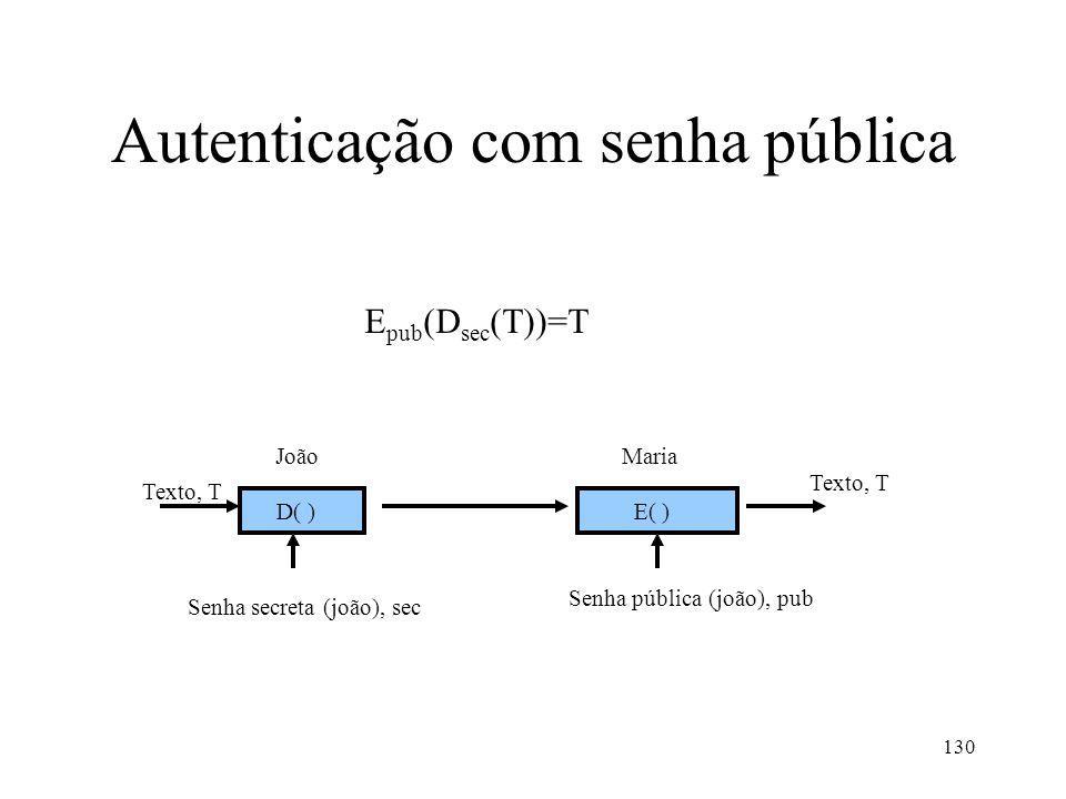 130 Autenticação com senha pública D( ) Senha secreta (joão), sec E( ) Senha pública (joão), pub Texto, T E pub (D sec (T))=T JoãoMaria