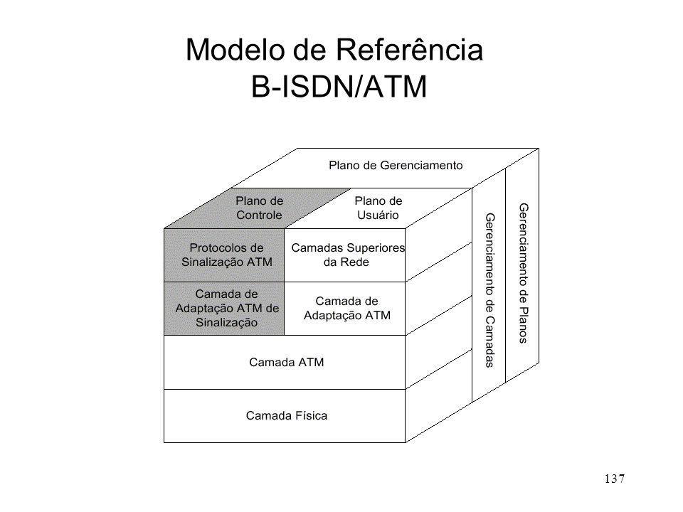 137 Modelo de Referência B-ISDN/ATM
