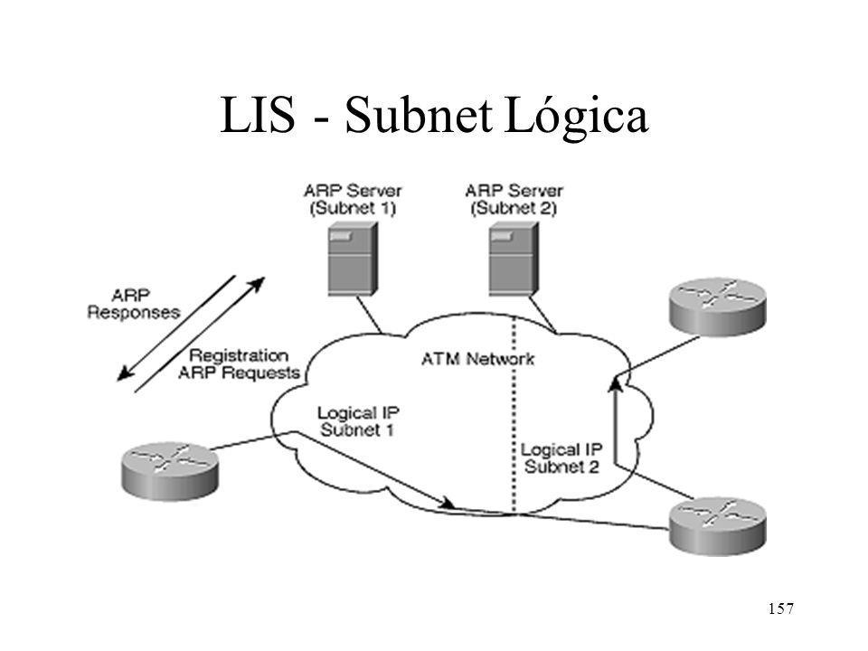 157 LIS - Subnet Lógica