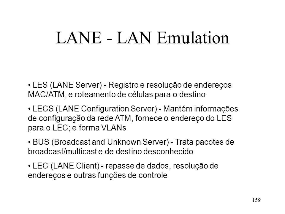 159 LANE - LAN Emulation LES (LANE Server) - Registro e resolução de endereços MAC/ATM, e roteamento de células para o destino LECS (LANE Configuration Server) - Mantém informações de configuração da rede ATM, fornece o endereço do LES para o LEC; e forma VLANs BUS (Broadcast and Unknown Server) - Trata pacotes de broadcast/multicast e de destino desconhecido LEC (LANE Client) - repasse de dados, resolução de endereços e outras funções de controle