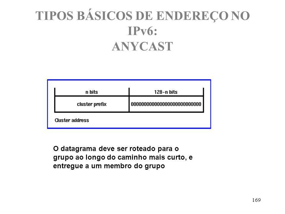 169 TIPOS BÁSICOS DE ENDEREÇO NO IPv6: ANYCAST O datagrama deve ser roteado para o grupo ao longo do caminho mais curto, e entregue a um membro do gru
