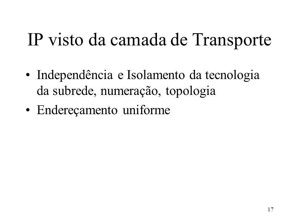 17 IP visto da camada de Transporte Independência e Isolamento da tecnologia da subrede, numeração, topologia Endereçamento uniforme