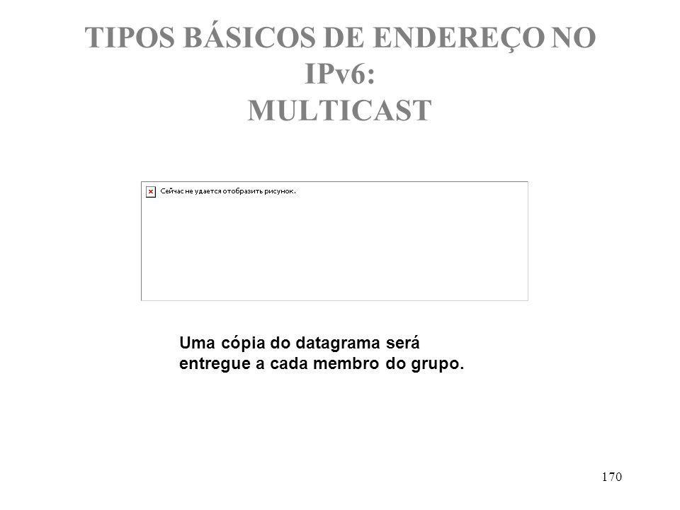 170 TIPOS BÁSICOS DE ENDEREÇO NO IPv6: MULTICAST Uma cópia do datagrama será entregue a cada membro do grupo.