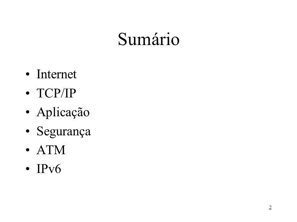 2 Sumário Internet TCP/IP Aplicação Segurança ATM IPv6