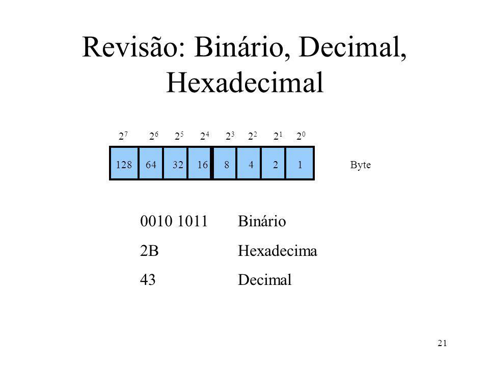 21 Revisão: Binário, Decimal, Hexadecimal 128 64 32 16 8 4 2 1Byte 2 7 2 6 2 5 2 4 2 3 2 2 2 1 2 0 0010 1011 Binário 2BHexadecima 43Decimal