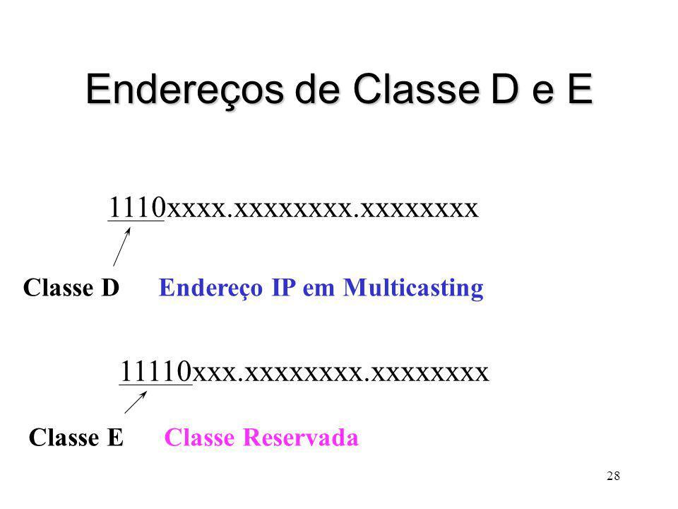 28 Endereços de Classe D e E 1110xxxx.xxxxxxxx.xxxxxxxx Classe DEndereço IP em Multicasting 11110xxx.xxxxxxxx.xxxxxxxx Classe EClasse Reservada