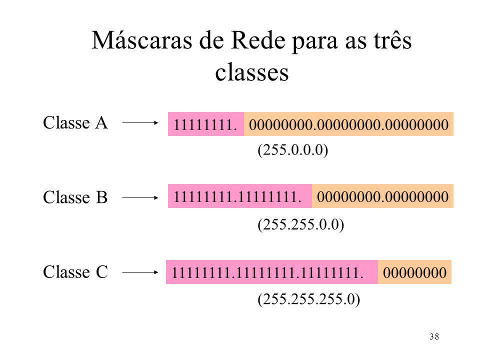 38 Máscaras de Rede para as três classes 11111111.11111111.11111111.00000000 (255.255.255.0) Classe C 11111111.11111111.00000000.00000000 (255.255.0.0) Classe B 11111111.00000000.00000000.00000000 (255.0.0.0) Classe A