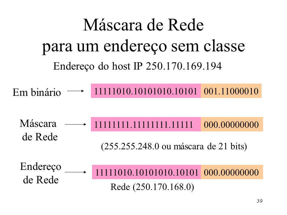 39 Endereço do host IP 250.170.169.194 Máscara de Rede Em binário Endereço de Rede 11111010.10101010.10101001.11000010 11111111.11111111.11111000.00000000 (255.255.248.0 ou máscara de 21 bits) 11111010.10101010.10101000.00000000 Rede (250.170.168.0) Máscara de Rede para um endereço sem classe