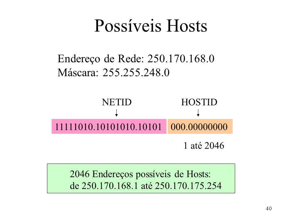 40 2046 Endereços possíveis de Hosts: de 250.170.168.1 até 250.170.175.254 Endereço de Rede: 250.170.168.0 Máscara: 255.255.248.0 11111010.10101010.10