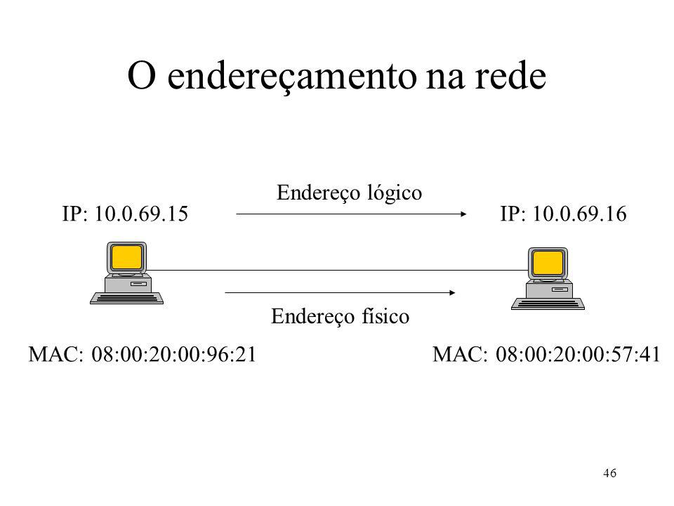 46 IP: 10.0.69.15IP: 10.0.69.16 MAC: 08:00:20:00:96:21MAC: 08:00:20:00:57:41 O endereçamento na rede Endereço lógico Endereço físico