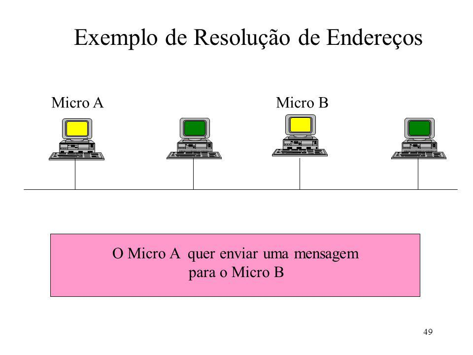 49 Micro A O Micro A quer enviar uma mensagem para o Micro B Micro B Exemplo de Resolução de Endereços
