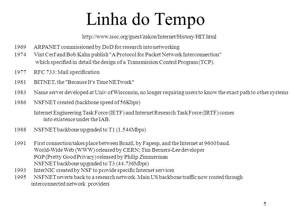 5 Linha do Tempo http://www.isoc.org/guest/zakon/Internet/History/HIT.html 1969 ARPANET commissioned by DoD for research into networking 1974 Vint Cer