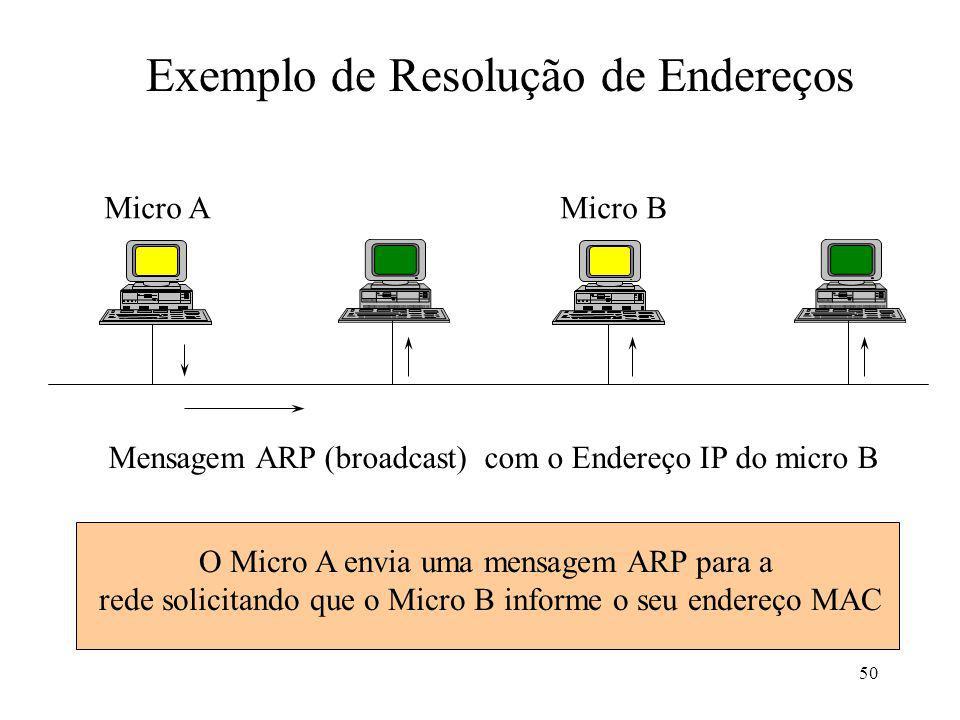 50 Mensagem ARP (broadcast) com o Endereço IP do micro B Micro A O Micro A envia uma mensagem ARP para a rede solicitando que o Micro B informe o seu endereço MAC Micro B Exemplo de Resolução de Endereços