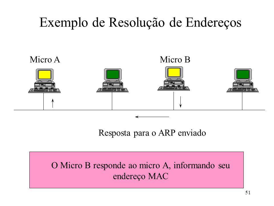 51 Exemplo de Resolução de Endereços Resposta para o ARP enviado Micro A O Micro B responde ao micro A, informando seu endereço MAC Micro B