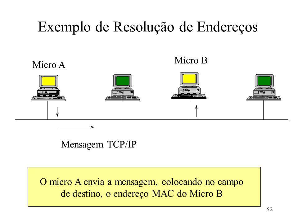 52 Exemplo de Resolução de Endereços Mensagem TCP/IP Micro A Micro B O micro A envia a mensagem, colocando no campo de destino, o endereço MAC do Micr