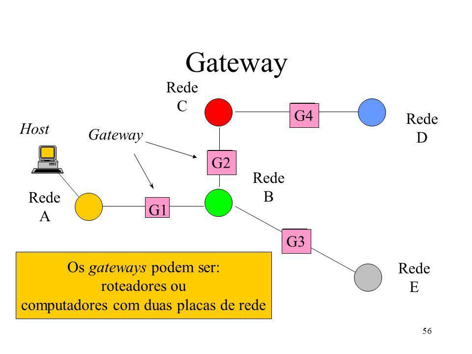 56 Gateway Rede A Rede B Rede E Rede D Rede C G1 G2 G3 G4 Gateway Os gateways podem ser: roteadores ou computadores com duas placas de rede Host