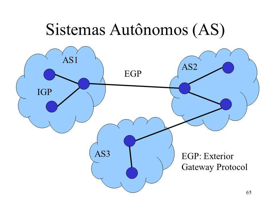 65 Sistemas Autônomos (AS) EGP AS1 AS2 AS3 IGP EGP: Exterior Gateway Protocol