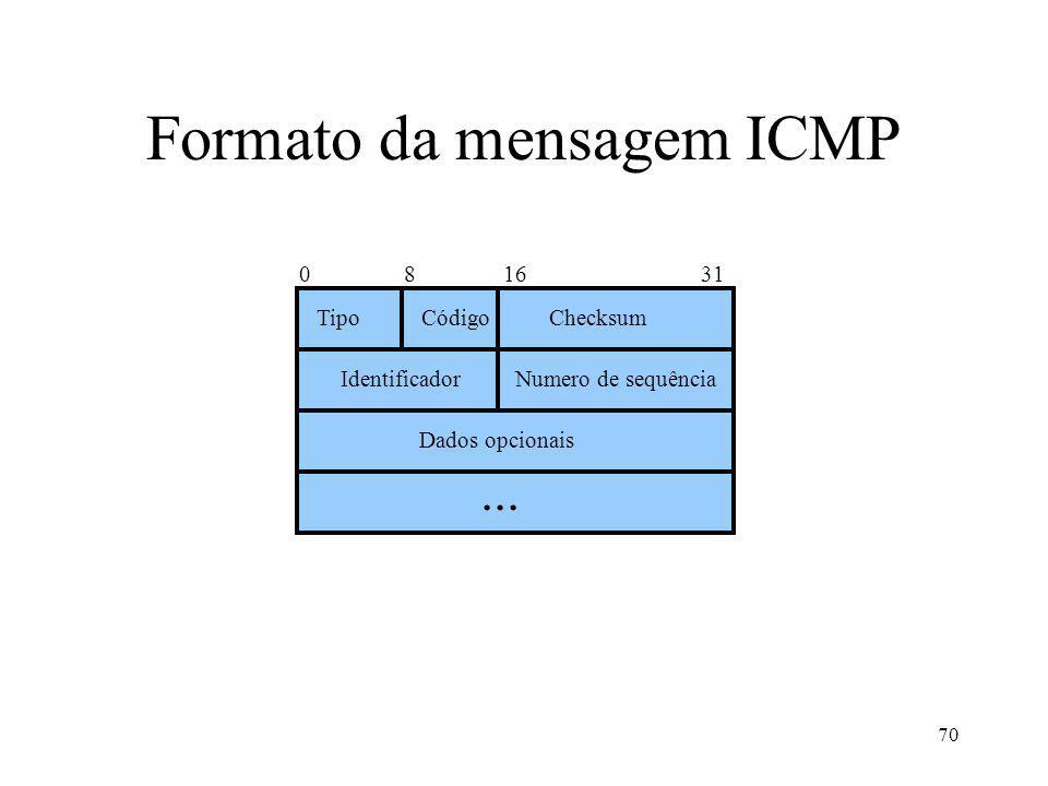 70 Formato da mensagem ICMP 0 8 16 31 TipoCódigo Checksum IdentificadorNumero de sequência Dados opcionais...