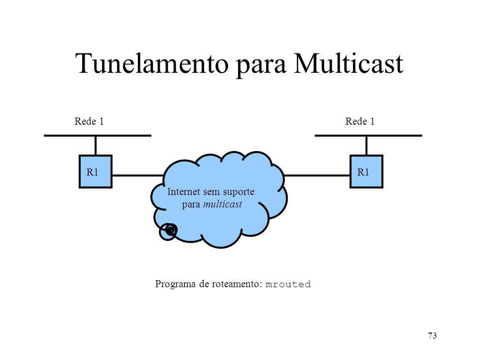 73 Tunelamento para Multicast Rede 1 R1 Internet sem suporte para multicast Rede 1 R1 Programa de roteamento: mrouted