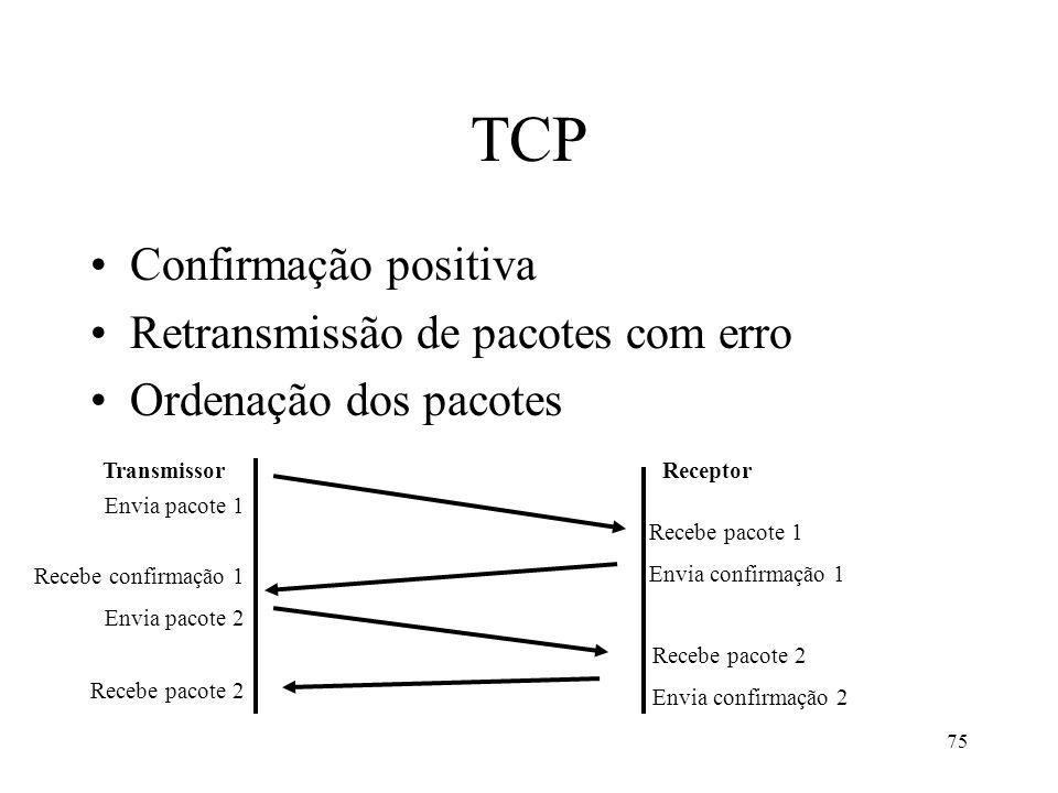 75 TCP Confirmação positiva Retransmissão de pacotes com erro Ordenação dos pacotes TransmissorReceptor Envia pacote 1 Recebe pacote 1 Envia confirmação 1 Recebe pacote 2 Envia confirmação 2 Recebe confirmação 1 Envia pacote 2 Recebe pacote 2