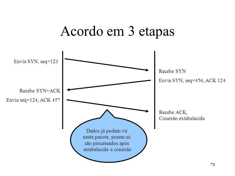 78 Acordo em 3 etapas Envia SYN, seq=123 Recebe SYN Envia SYN, seq=456, ACK 124 Recebe SYN+ACK Envia seq=124, ACK 457 Recebe ACK, Conexão extabelecida Dados já podem vir neste pacote, porem só são processados após estabelecida a conexão