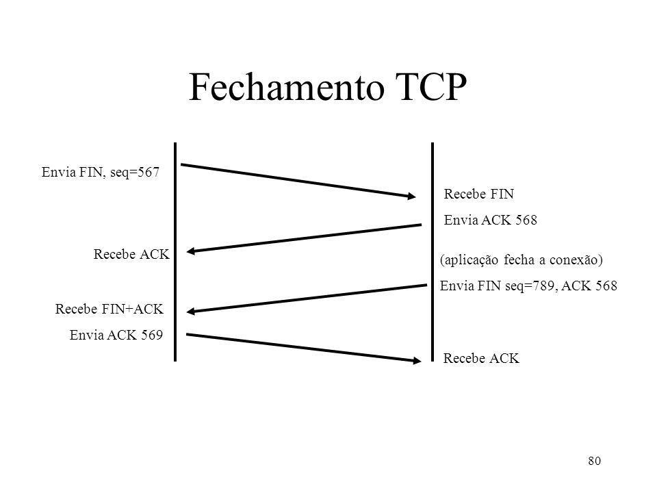 80 Fechamento TCP Envia FIN, seq=567 Recebe FIN Envia ACK 568 Recebe ACK (aplicação fecha a conexão) Envia FIN seq=789, ACK 568 Recebe FIN+ACK Envia ACK 569 Recebe ACK