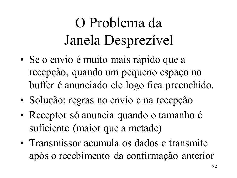 82 O Problema da Janela Desprezível Se o envio é muito mais rápido que a recepção, quando um pequeno espaço no buffer é anunciado ele logo fica preenchido.