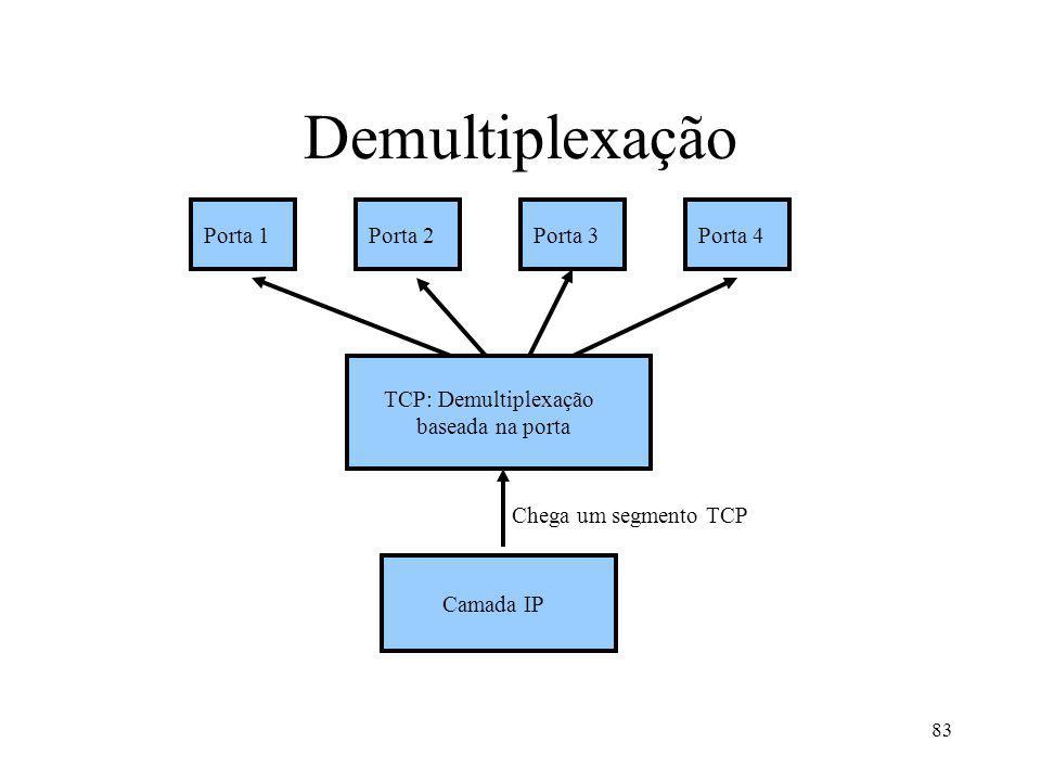 83 Demultiplexação TCP: Demultiplexação baseada na porta Camada IP Chega um segmento TCP Porta 1Porta 2Porta 3Porta 4
