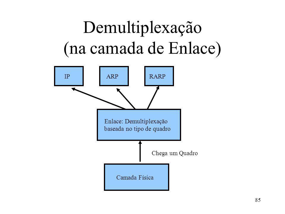 85 Demultiplexação (na camada de Enlace) Enlace: Demultiplexação baseada no tipo de quadro Camada Física Chega um Quadro IPARPRARP
