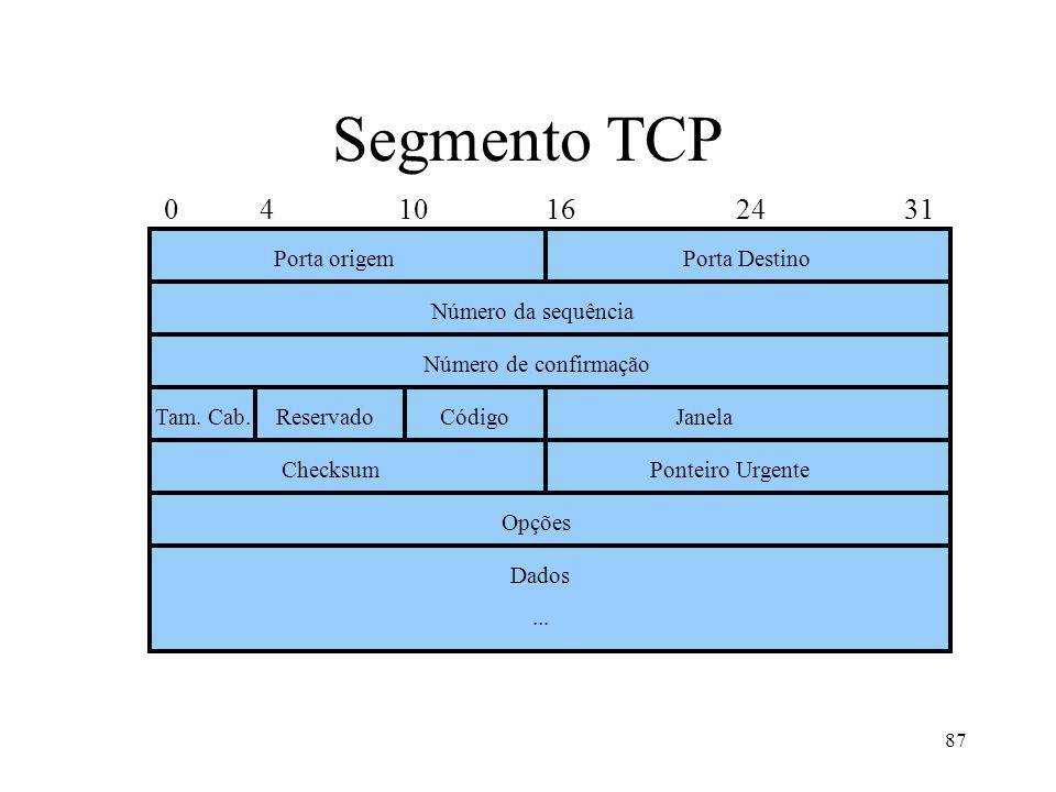 87 Segmento TCP 0 4 10 16 24 31 Porta origemPorta Destino Número da sequência Número de confirmação Tam.