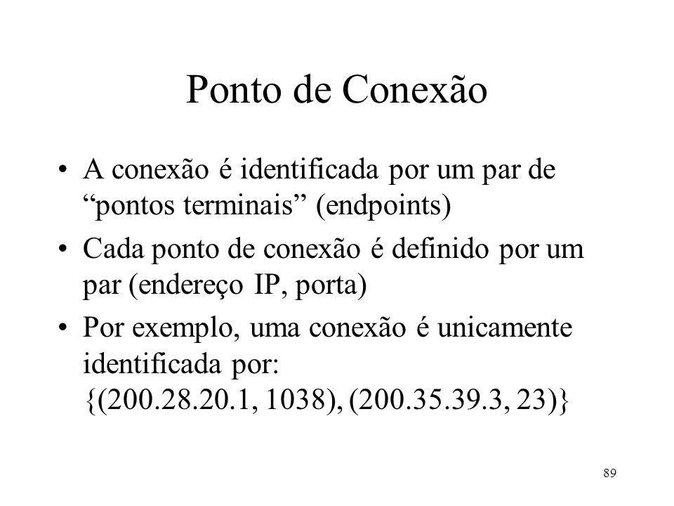 89 Ponto de Conexão A conexão é identificada por um par de pontos terminais (endpoints) Cada ponto de conexão é definido por um par (endereço IP, porta) Por exemplo, uma conexão é unicamente identificada por: {(200.28.20.1, 1038), (200.35.39.3, 23)}