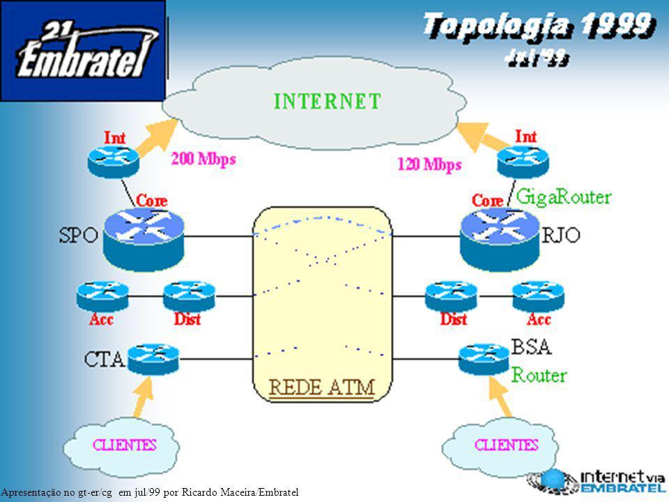 9 Internet - Embratel Apresentação no gt-er/cg em jul/99 por Ricardo Maceira/Embratel