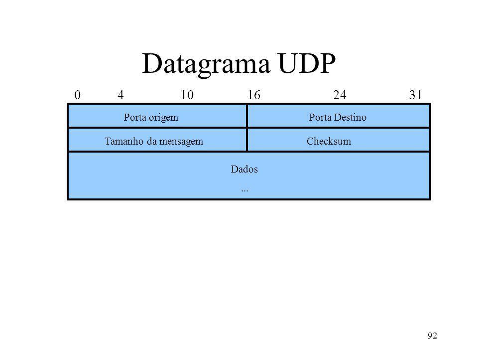 92 Datagrama UDP 0 4 10 16 24 31 Porta origemPorta Destino Tamanho da mensagem Dados... Checksum